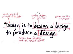 design is a noun, verb and adjective