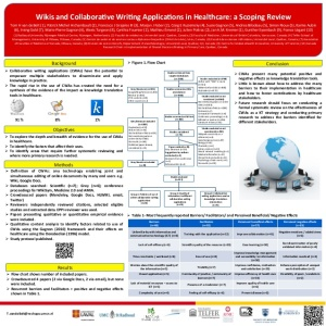 Wikis and Collaborative Writing Applications in Health Care: A Scoping Review Poster Presentation