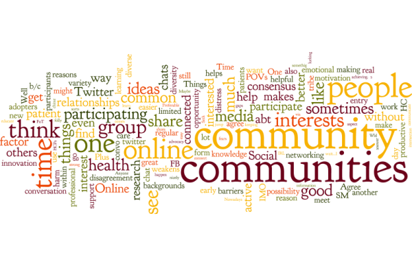 Word cloud of #hcsmca Feb 4 chat