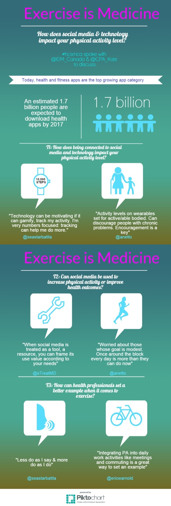 graphic summary of chat 220 - Exercise is Medicine
